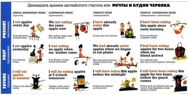 перевод слова рабочий на английский